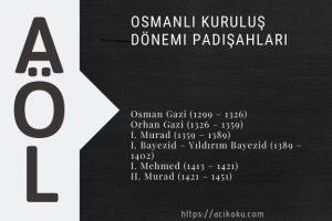 Osmanlı Kuruluş Dönemi Padişahları