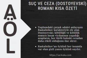 Suç ve Ceza (Dostoyevski) Romanı Kısa Özeti