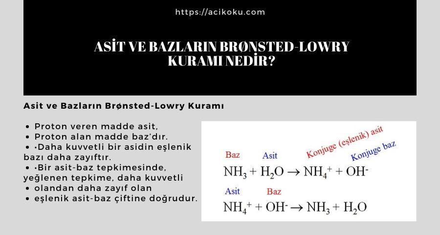Asit ve Bazların Brønsted-Lowry Kuramı Nedir?